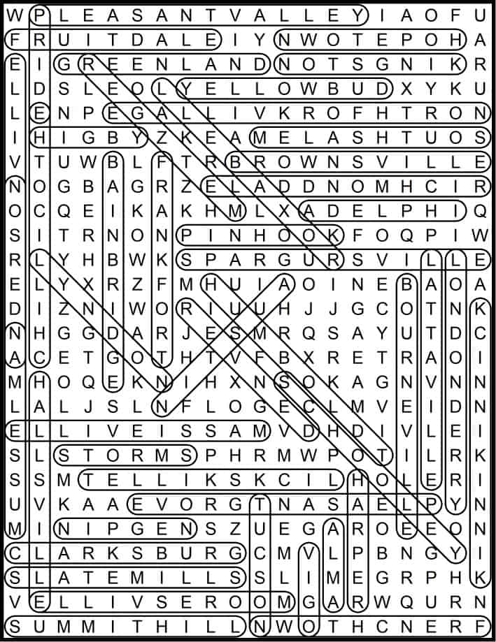 Ross Places Word Search May 2019