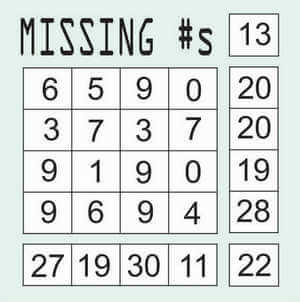 Missing Number Block May 22 2020