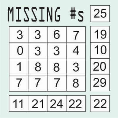 Missing Number Block Solution Page 6 May 8 2020